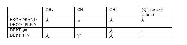 Organic Chemistry, Chapter 13.SE, Problem 64GP , additional homework tip  1