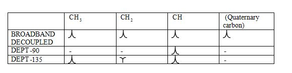Organic Chemistry, Chapter 13.SE, Problem 64GP , additional homework tip  2