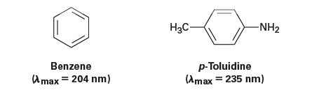 Chapter 14.SE, Problem 66AP, Benzene has an ultraviolet absorption at λmax  204 nm, and paratoluidine has λmax  235 nm. How do