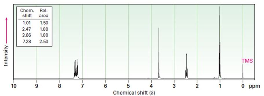 Chapter 19.SE, Problem 84AP, Propose structures for ketones or aldehydes that have the following 1H NMR spectra: a) C10H12O IR: