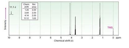Chapter 20.SE, Problem 56AP, Compound A, C4H8O3, has infrared absorptions at 1710 and 2500 to 3100 cm-1 and has the 1H NMR