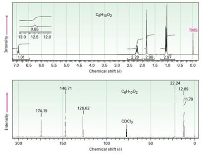 The 1 H And 13 C Nmr Spectra Below Belong To A Compound With
