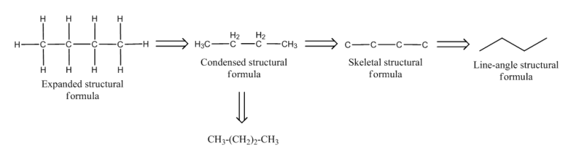 Organic And Biological Chemistry, Chapter 1, Problem 1.83EP , additional homework tip  1