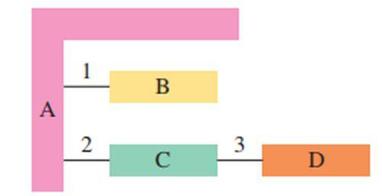 Chapter 8, Problem 8.79EP, The following is a block diagram for a sphingophospholipid where the building blocks are labeled
