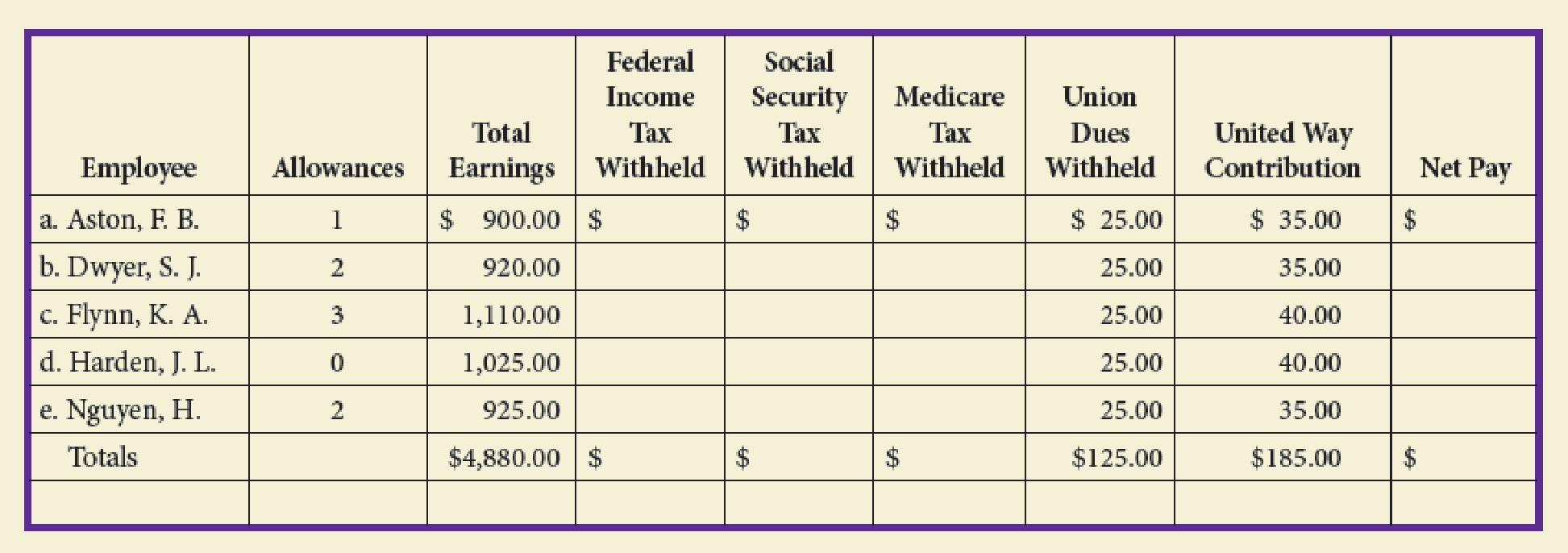 Chapter 7, Problem 3E, Using the income tax withholding table in Figure 3, pages 331332, for each employee of Miller