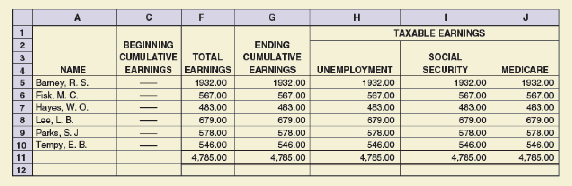 Chapter 8, Problem 1E, Signature Companys partial payroll register for the week ended January 7 is as follows: Assume that
