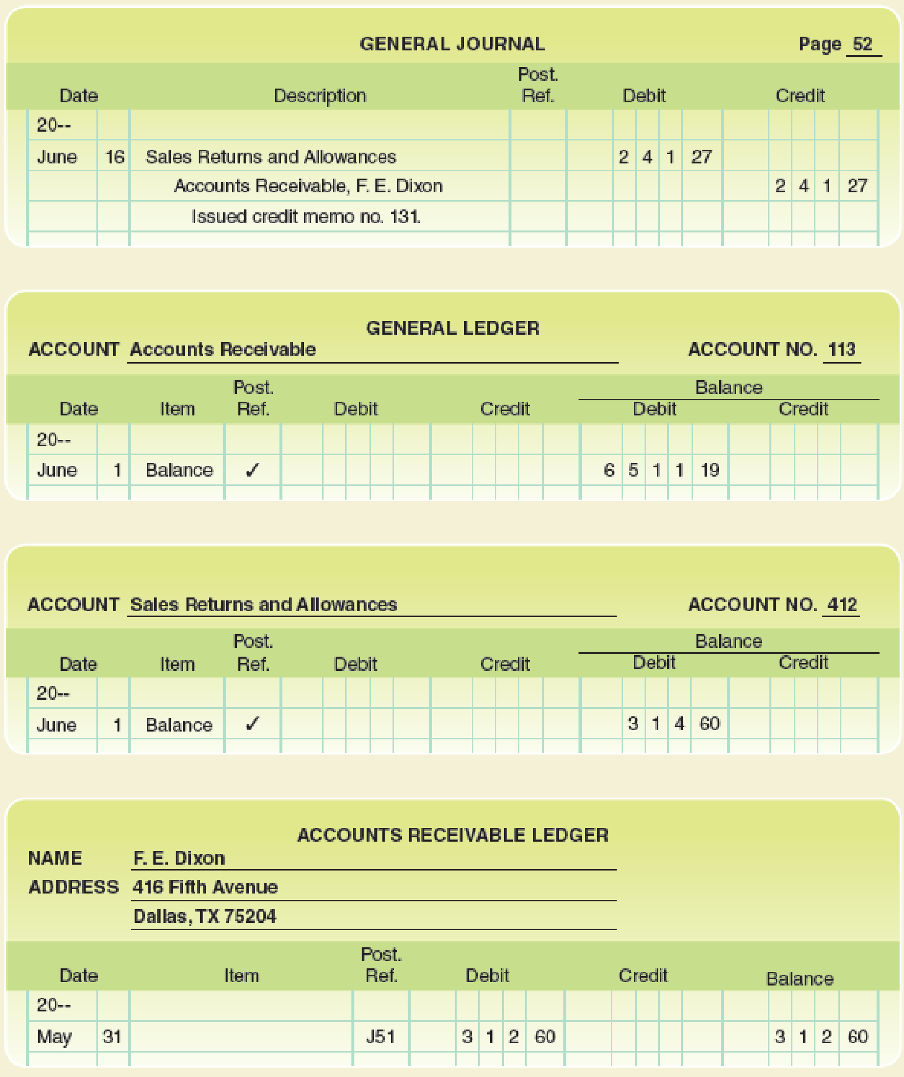 Chapter 9, Problem 2E, Post the following entry to the general ledger and subsidiary ledger.