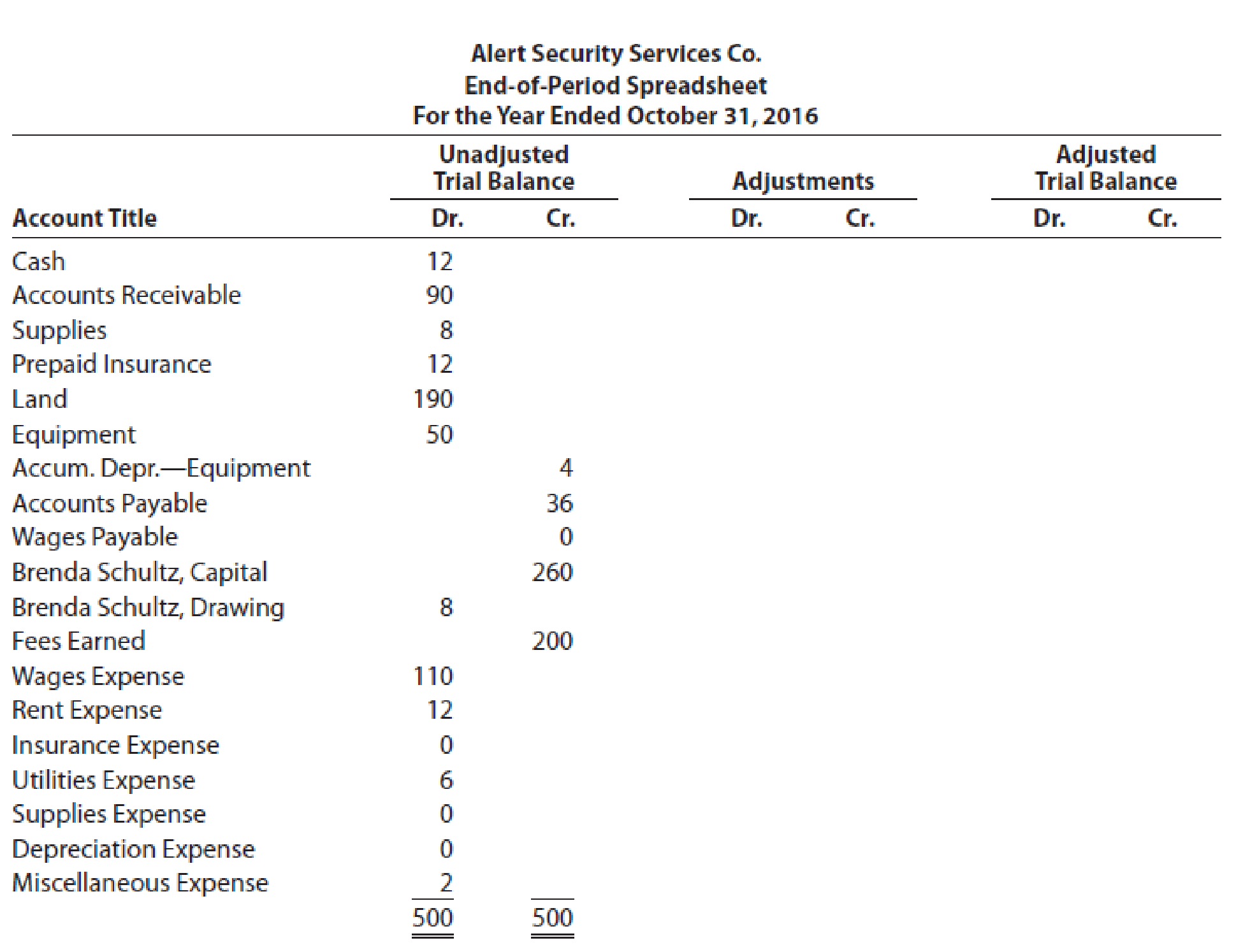 Chapter 4, Problem 24E, Alert Security Services Co. offers security services to business clients. The trial balance for