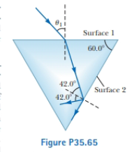 Chapter 35, Problem 35.65AP, The light beam in Figure P35.65 strikes surface 2 at the critical angle. Determine the angle of