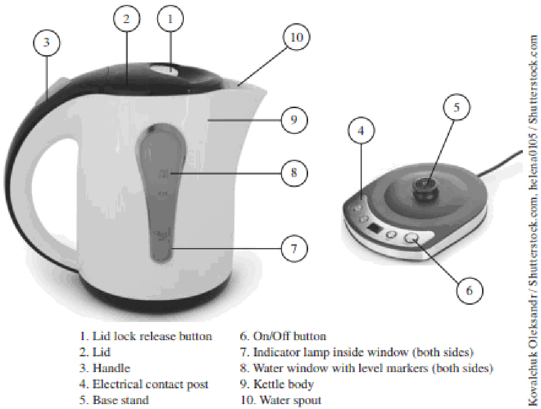 Establish the function structure of an electric kettle. | bartlebyBartleby.com