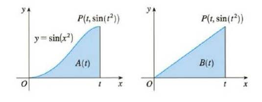 Chapter 6, Problem 122RE, The figure shows two regions in the first quadrant: A(t) is the area under the curve y = sin(x2)