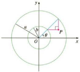 Chapter 10.1, Problem 41E, If a and b are fixed numbers, find parametric equations for the curve that consists of all possible