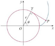 Chapter 10.2, Problem 73E, A string is wound around a circle and then unwound while being held taut. The curve traced by the