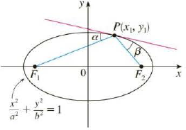 Chapter 10.5, Problem 65E, Let P(x1, y1) be a point on the ellipse x2/a2 + y2/b2 = 1 with foci F1 and F2 and let  and  be the