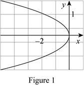 Multivariable Calculus, Chapter 10.5, Problem 9E