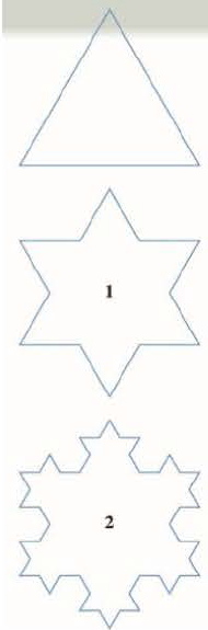 Chapter 11, Problem 5P, To construct the snowflake curve, start with an equilateral triangle with sides of length 1. Step 1 , example  1