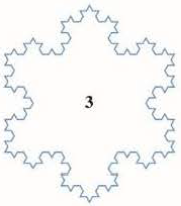 Chapter 11, Problem 5P, To construct the snowflake curve, start with an equilateral triangle with sides of length 1. Step 1 , example  2