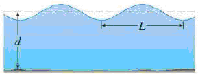 Chapter 11.11, Problem 35E, If a water wave with length L moves with velocity v across a body of water with depth d, as in the