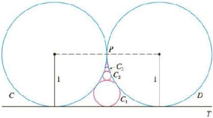 Chapter 11.2, Problem 79E, The figure shows two circles C and D of radius 1 that touch at P. The line T is a common tangent