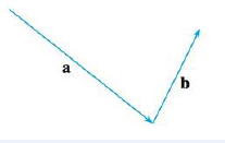 Chapter 12, Problem 2RE, Copy the vectors in the figure and use them to draw each of the following vectors. (a) a + b (b) a