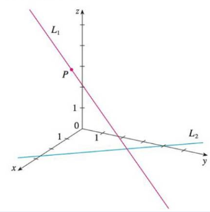 Chapter 12.1, Problem 43E, The figure shows a line L1 in space and a second line L2, which is the projection of L1 onto the