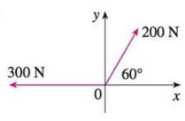 Chapter 12.2, Problem 32E, Find the magnitude of the resultant force and the angle it makes with the positive x-axis. 33.