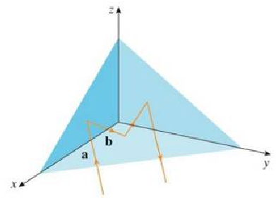 Chapter 12.2, Problem 52E, Suppose the three coordinate planes are all mirrored and a light ray given by the vector a = a1, a2,