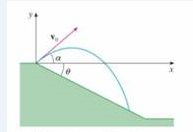 Chapter 13, Problem 4P, (a) A projectile it fired from the origin down an inclined plain: that makes an angle  with the