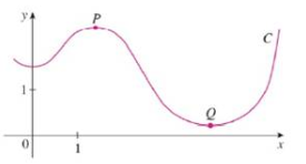 Chapter 13.3, Problem 33E, (a) Is the curvature of the curve C shown in the figure greater at P or at Q? Explain. (b) Estimate