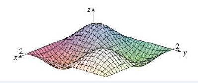 Chapter 14, Problem 7RE, Make a rough sketch of a contour map for the function whose graph is shown.