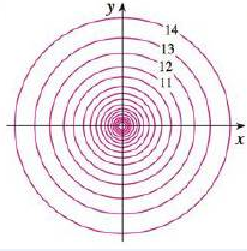 Chapter 14.1, Problem 41E, A contour map of a function is shown. Use it to make a rough sketch of the graph of f. 41.