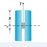 Chapter 14.4, Problem 37E, The tension T in the string of the yo-yo in the figure is T=mgR2r2+R2 where m is the mass of the