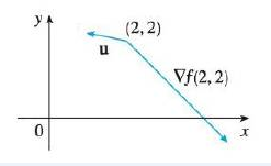 Chapter 14.6, Problem 18E, Use the figure to estimate Du, f(2, 2).
