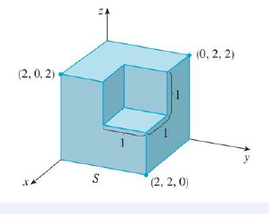 Chapter 16, Problem 39RE, Find S F  n dS, where F(x, y, z) = x i + y j + z k and S is the outwardly oriented surface shown in
