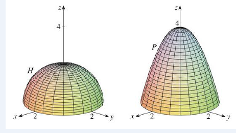 Chapter 16.8, Problem 1E, 1. A hemisphere H and a portion P of a paraboloid are shown. Suppose F is a vector field on 3 whose
