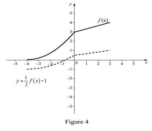 Single Variable Calculus: Concepts and Contexts, Enhanced Edition, Chapter 1, Problem 10RE , additional homework tip  4