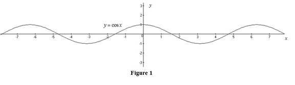 Single Variable Calculus: Concepts and Contexts, Enhanced Edition, Chapter 1, Problem 15RE , additional homework tip  1
