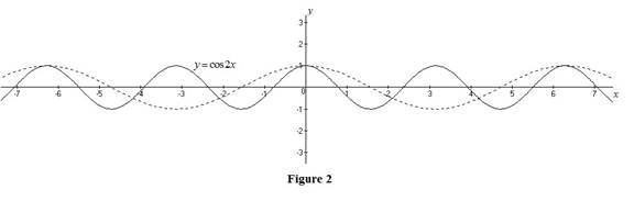 Single Variable Calculus: Concepts and Contexts, Enhanced Edition, Chapter 1, Problem 15RE , additional homework tip  2