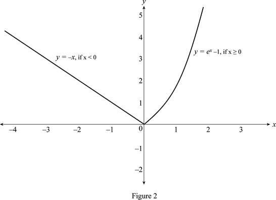 Single Variable Calculus: Concepts and Contexts, Enhanced Edition, Chapter 1, Problem 16RE , additional homework tip  2