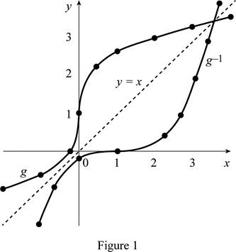 Single Variable Calculus: Concepts and Contexts, Enhanced Edition, Chapter 1, Problem 2RE