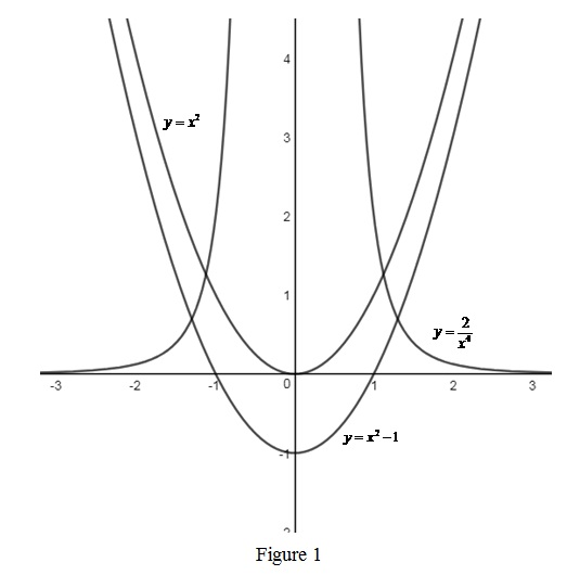 Single Variable Calculus: Concepts and Contexts, Enhanced Edition, Chapter 1, Problem 3RCC , additional homework tip  1