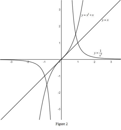 Single Variable Calculus: Concepts and Contexts, Enhanced Edition, Chapter 1, Problem 3RCC , additional homework tip  2