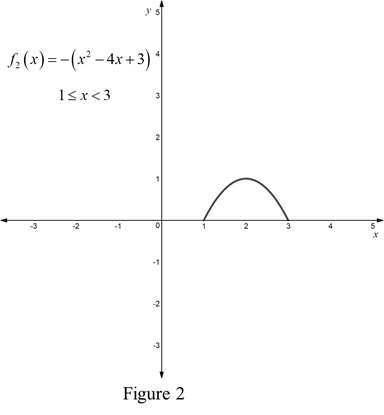 Single Variable Calculus: Concepts and Contexts, Enhanced Edition, Chapter 1, Problem 5P , additional homework tip  2