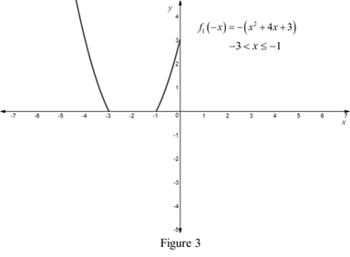 Single Variable Calculus: Concepts and Contexts, Enhanced Edition, Chapter 1, Problem 5P , additional homework tip  3