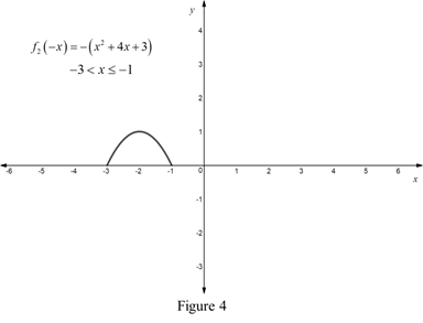 Single Variable Calculus: Concepts and Contexts, Enhanced Edition, Chapter 1, Problem 5P , additional homework tip  4