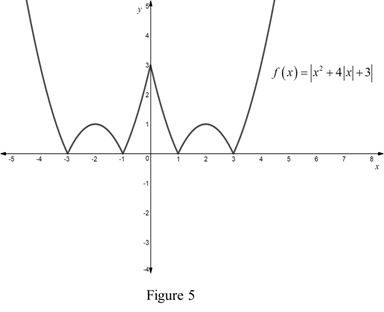 Single Variable Calculus: Concepts and Contexts, Enhanced Edition, Chapter 1, Problem 5P , additional homework tip  5