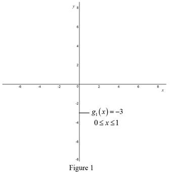 Single Variable Calculus: Concepts and Contexts, Enhanced Edition, Chapter 1, Problem 6P , additional homework tip  1