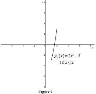 Single Variable Calculus: Concepts and Contexts, Enhanced Edition, Chapter 1, Problem 6P , additional homework tip  2