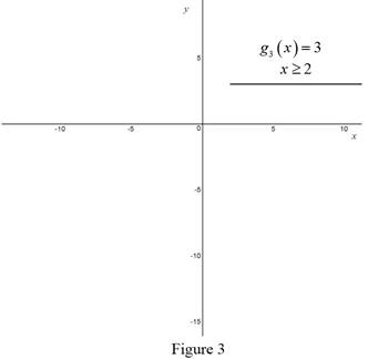 Single Variable Calculus: Concepts and Contexts, Enhanced Edition, Chapter 1, Problem 6P , additional homework tip  3