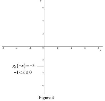 Single Variable Calculus: Concepts and Contexts, Enhanced Edition, Chapter 1, Problem 6P , additional homework tip  4